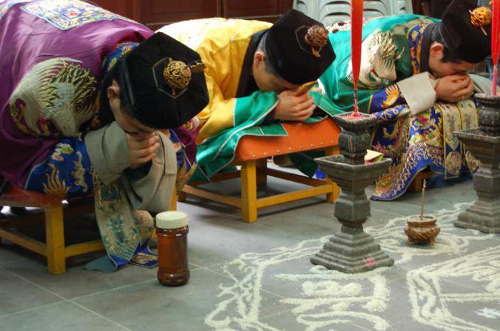 konfucijanstvo