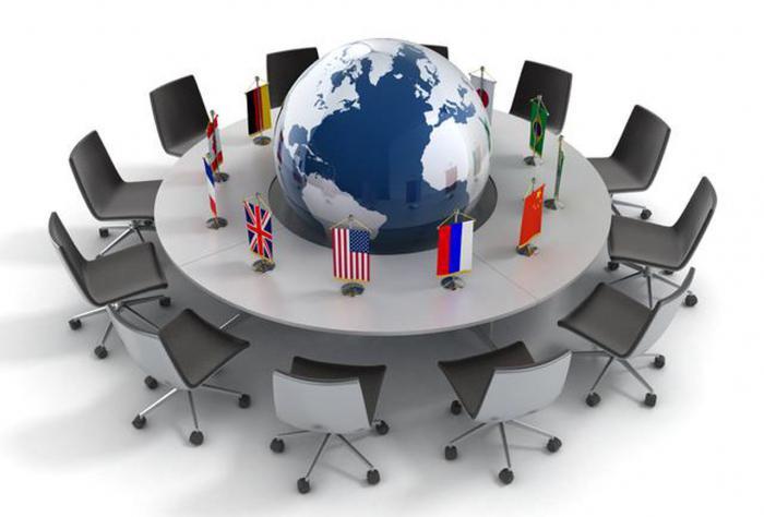 międzynarodowa dyplomacja
