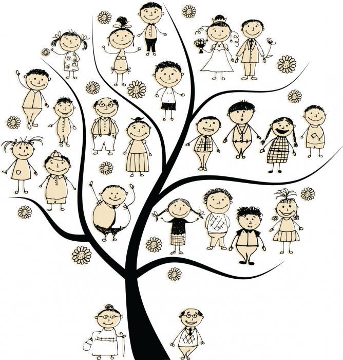 concetto di famiglia