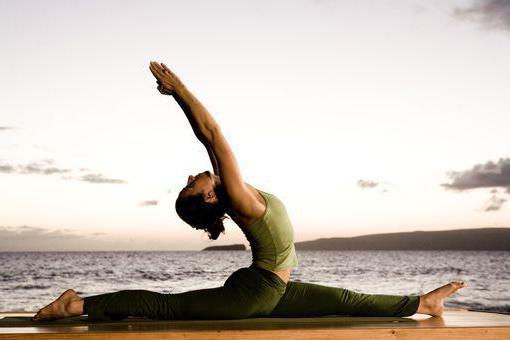 metody elastyczności