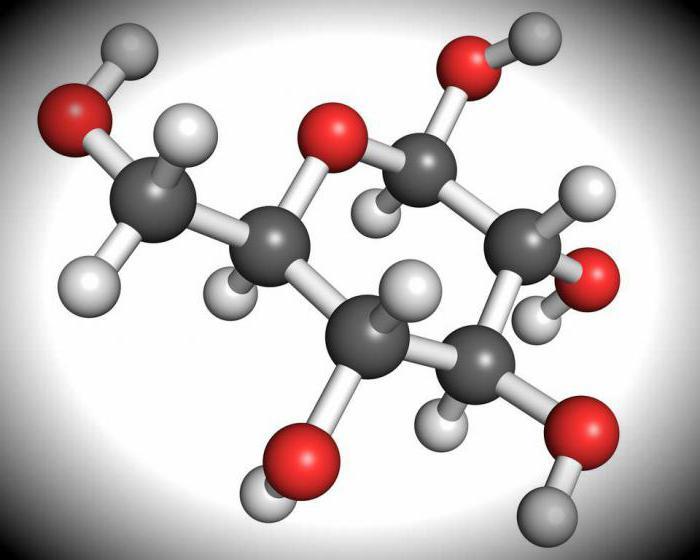 молекул гликогена