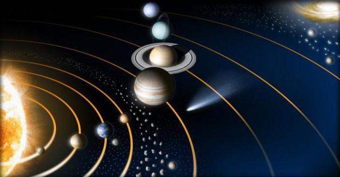 Gravità su altri pianeti, brevemente