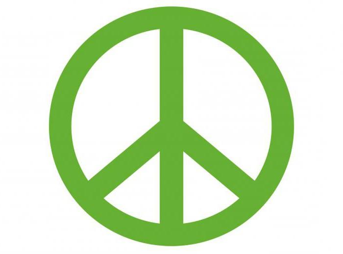 Emblema Greenpeace