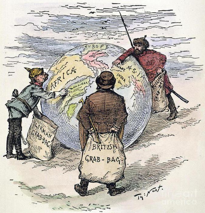 Što je imperijalizam