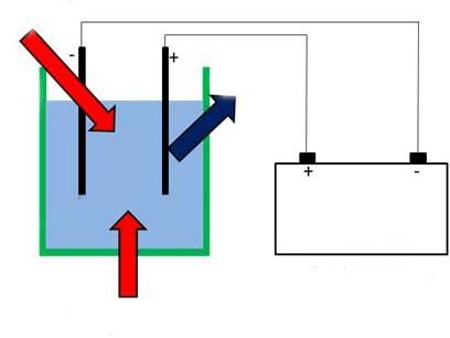 energia wewnętrzna wody
