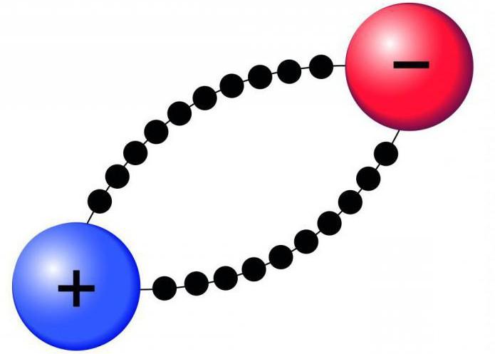 Jonizacja atomowa