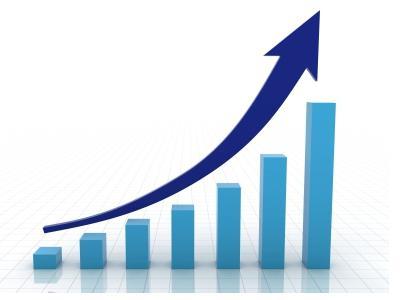 Fattori di crescita della produttività del lavoro
