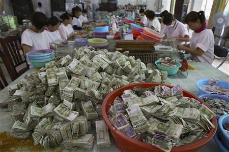 pranje novca