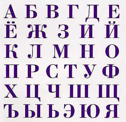 quali sono gli esempi di fonetica