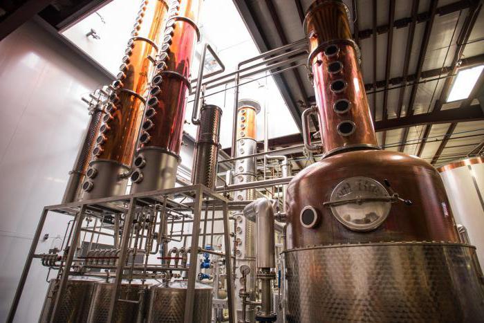 Destilace a rektifikace