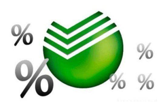 Uzupełnienie depozytu Sbierbank