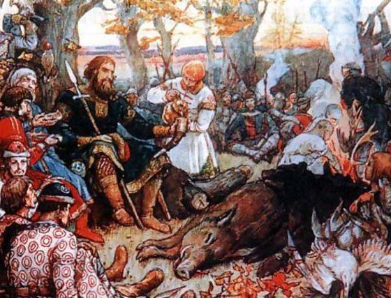 Stoljeće bojarske Dume