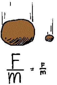 la costante gravitazionale è uguale a