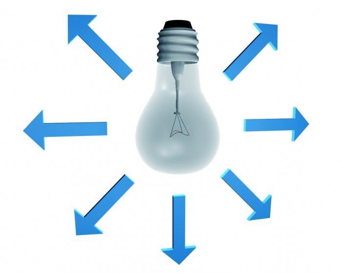 svjetlosni tok svjetiljke sa žarnom niti