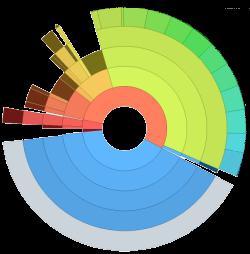 limite di dimensione del file fat32