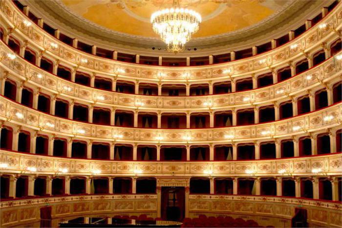 Какво е първият етаж в театъра