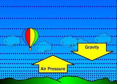 нормални притисак мм хг