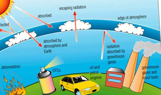 strato di ozono