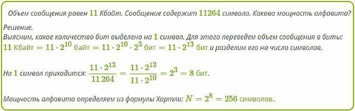 Alfabet 256 znaków