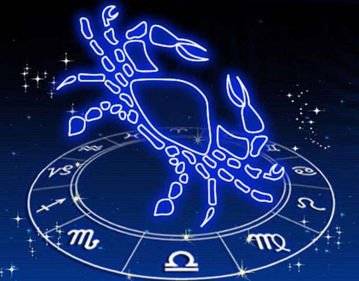 Horoskopski znak