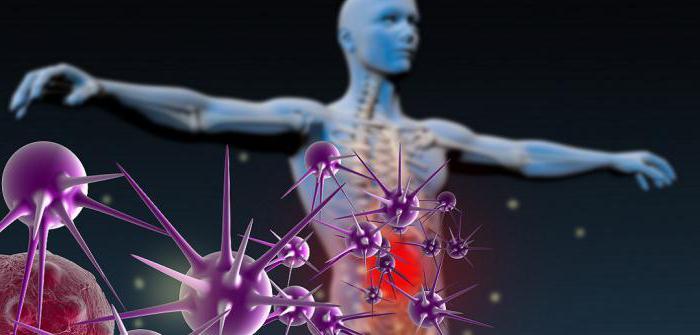 туморен некрозисен фактор тимозин