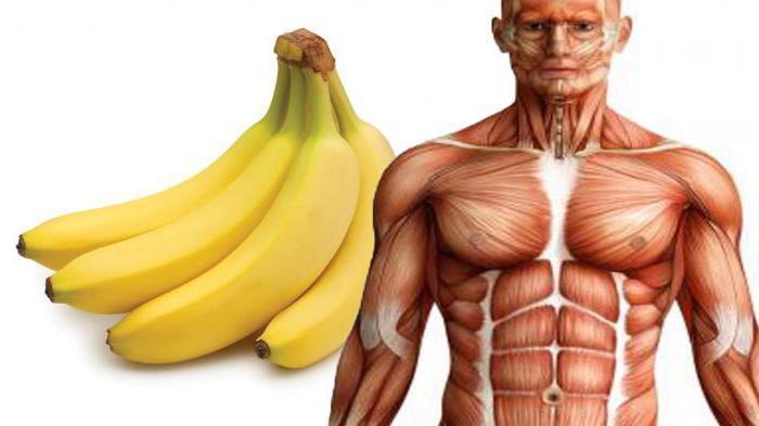 корист и штета од банана за мушкарце