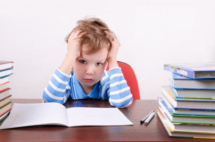 što bi dijete trebalo znati za 5 godina prema fgos