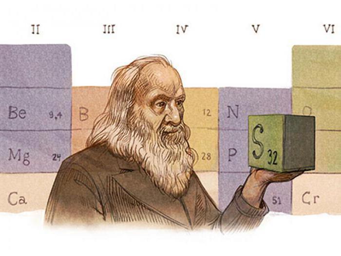 ob rednem odprtju periodičnega sistema