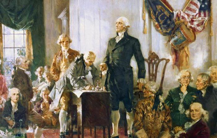 https://puntomarinero.com/images/when-was-the-us-constitution_1.jpg