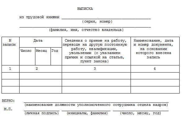 Documenti necessari per il rilascio dopo la nascita di un bambino