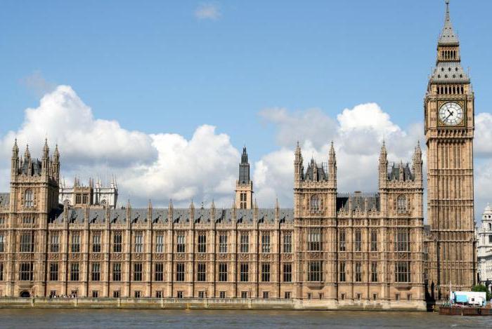 Gdje i kada se parlament pojavio u Engleskoj
