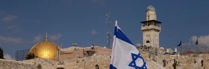 dove vivevano gli ebrei?