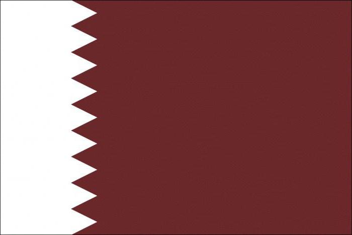 dov'è lo stato del Qatar