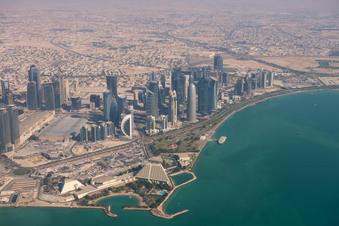 dov'è la città del Qatar
