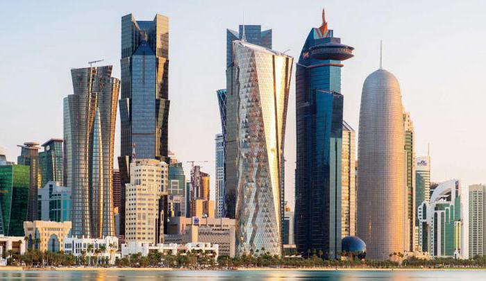 dov'è il qatar su quale terraferma