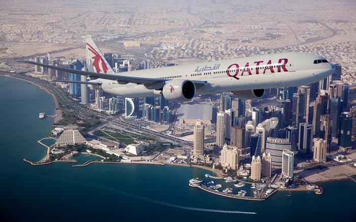 dov'è il paese del qatar su cui