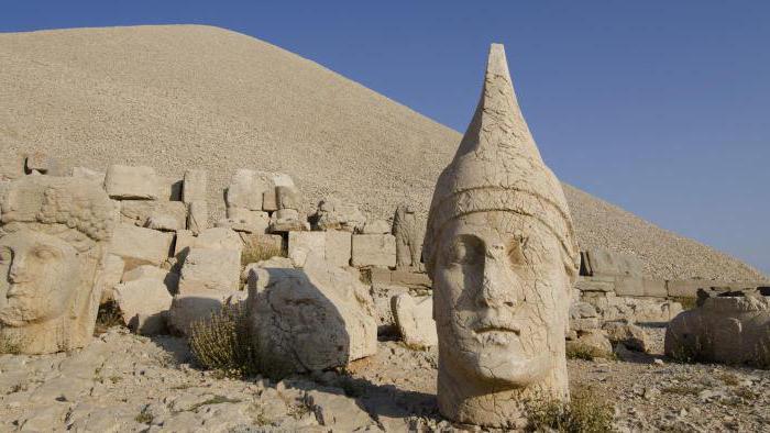 kjer je mezopotamska nižina