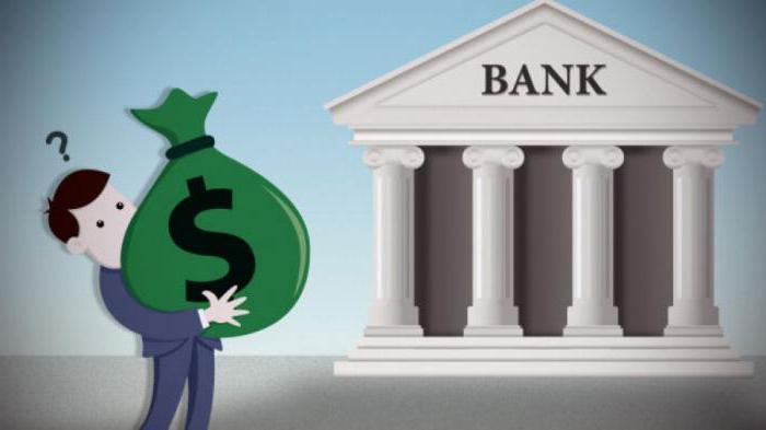 Moskovske banke vloge