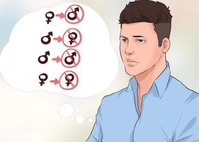 видове асексуални лица