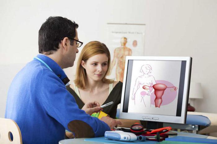 ginecologo cosa tratta