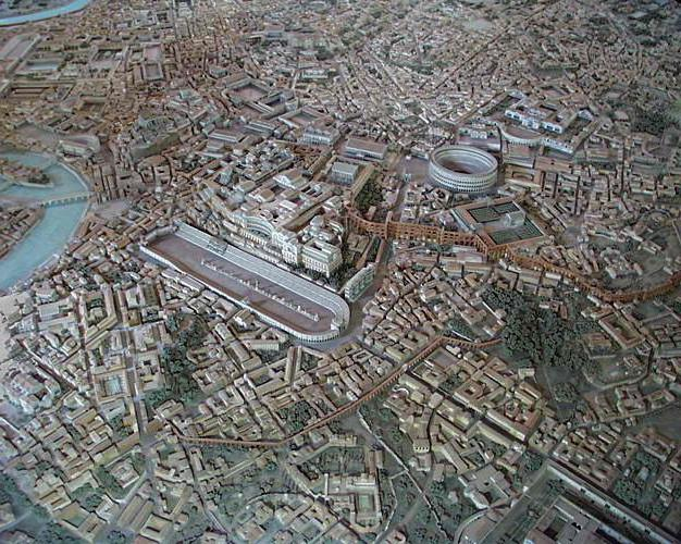 perché Roma è chiamata la città eterna
