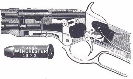 гладкоцевно оръжие от Winchester