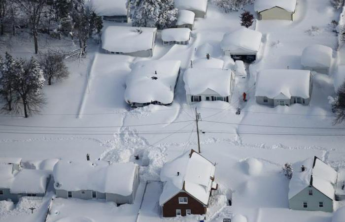 descrizione del paesaggio naturale in inverno