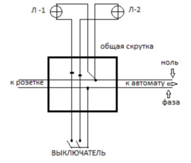 tipi di connessioni filo