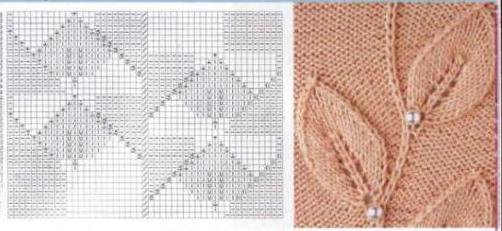 moderan tenk vrh žensko pletenje