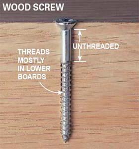 характеристика на дървени винтове