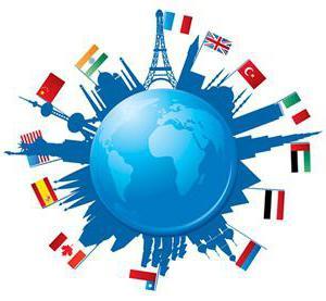 svjetsko tržište