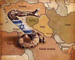 Syjoniści, którzy to są